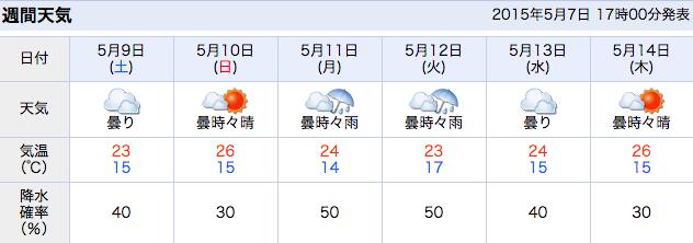 スクリーンショット 2015-05-07 17.02.12