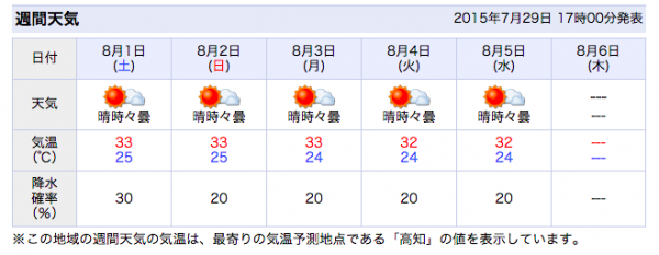 スクリーンショット 2015-07-30 1.03.38
