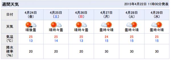 スクリーンショット 2015-04-22 15.13.46