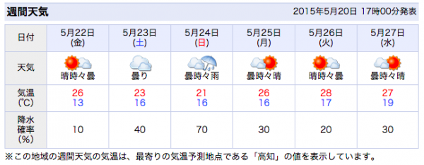 スクリーンショット 2015-05-20 17.31.26