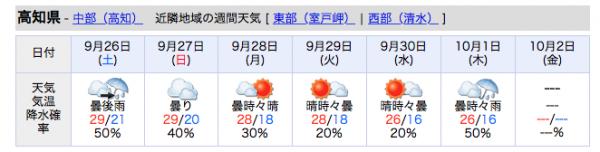 スクリーンショット 2015-09-25 2.33.56