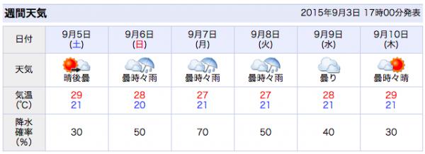 スクリーンショット 2015-09-03 18.59.57