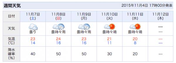 スクリーンショット 2015-11-05 1.46.36