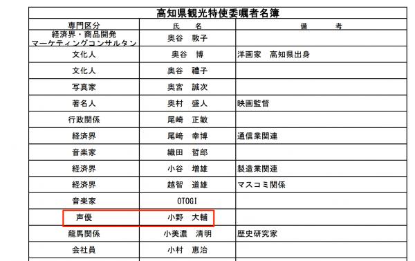 www_pref_kochi_lg_jp_soshiki_020201_files_2014022600870_meibo270930_pdf
