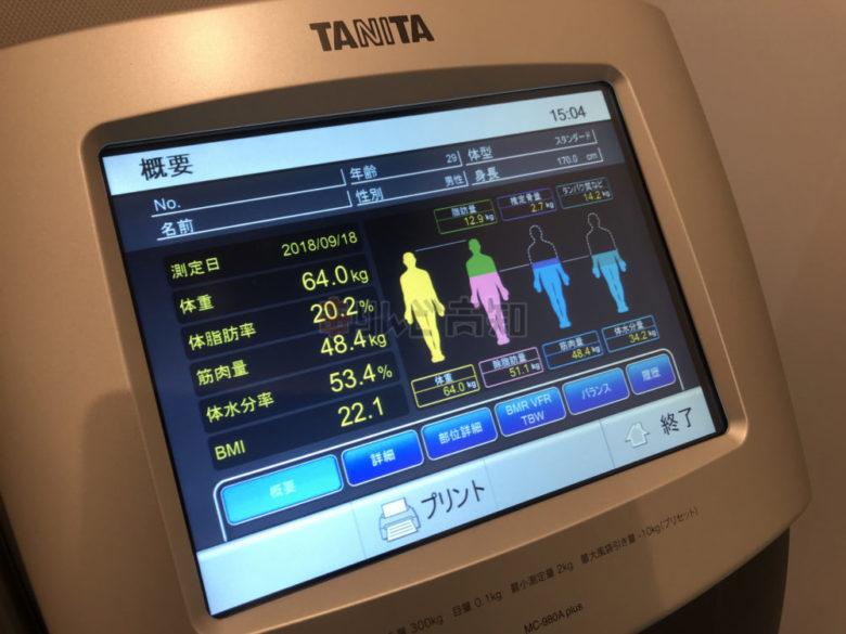 ライザップで使っているタニタの体組成計